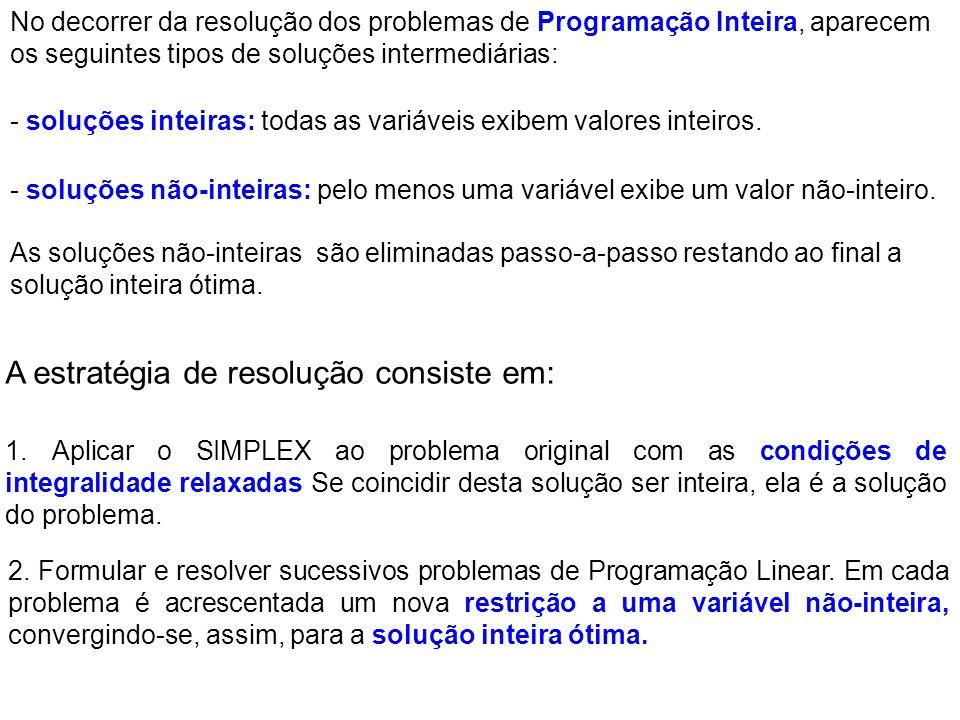 No decorrer da resolução dos problemas de Programação Inteira, aparecem os seguintes tipos de soluções intermediárias: As soluções não-inteiras são el