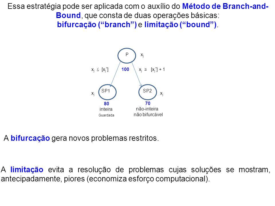Essa estratégia pode ser aplicada com o auxílio do Método de Branch-and- Bound, que consta de duas operações básicas: bifurcação (branch) e limitação