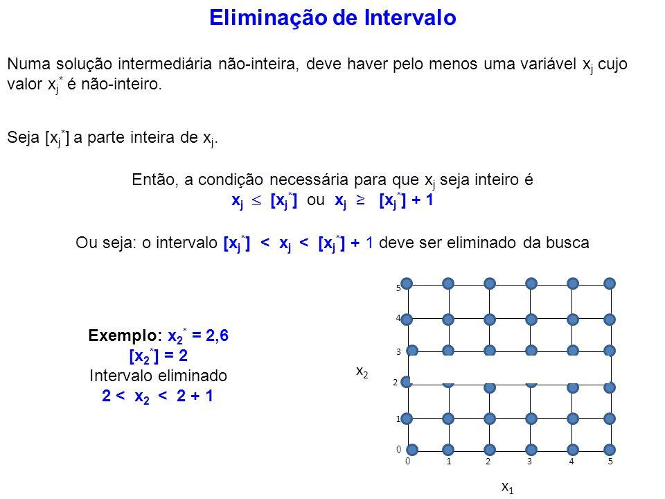Eliminação de Intervalo Numa solução intermediária não-inteira, deve haver pelo menos uma variável x j cujo valor x j * é não-inteiro. Seja [x j * ] a