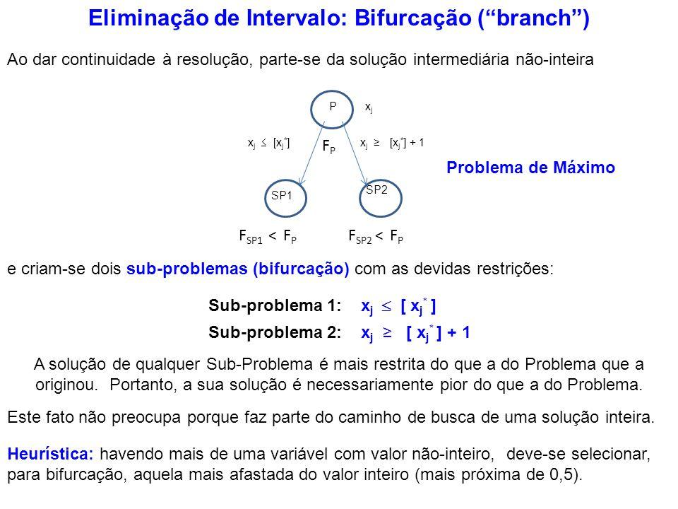 Eliminação de Intervalo: Bifurcação (branch) e criam-se dois sub-problemas (bifurcação) com as devidas restrições: Sub-problema 1: x j [ x j * ] Sub-p
