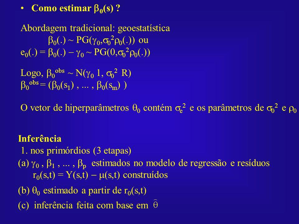 Inferência 1. nos primórdios (3 etapas) Como estimar 0 (s) ? Abordagem tradicional: geoestatística 0 (.) ~ PG( 0, 0 2 0 (.)) ou e 0 (.) = 0 (.) 0 ~ PG