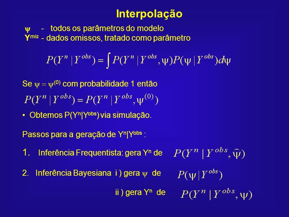 - todos os parâmetros do modelo Y mis - dados omissos, tratado como parâmetro 1. Inferência Frequentista: gera Y n de Obtemos P(Y n |Y obs ) via simul