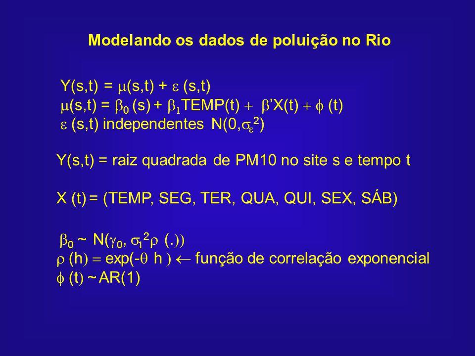 Modelando os dados de poluição no Rio Y(s,t) = (s,t) + (s,t) (s,t) = 0 (s) + TEMP(t) X(t) (t) (s,t) independentes N(0, 2 ) 0 ~ N( 0, 2 (. (h exp(- h f
