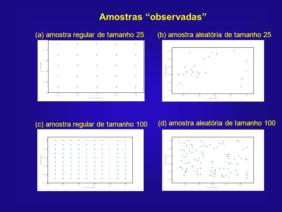 Amostras observadas (b) amostra aleatória de tamanho 25 (a) amostra regular de tamanho 25 (c) amostra regular de tamanho 100 (d) amostra aleatória de