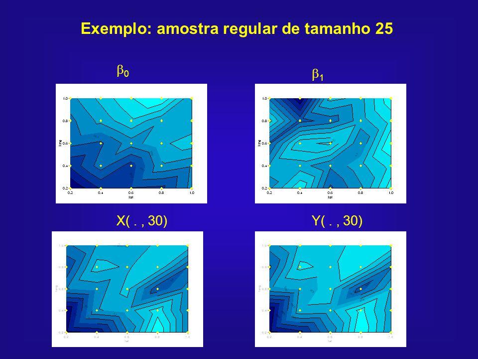 Exemplo: amostra regular de tamanho 25 0 1 X(., 30)Y(., 30)