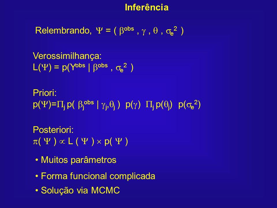 Inferência Relembrando, = ( obs,,, e 2 ) Verossimilhança: L( ) = p(Y obs | obs, e 2 ) Priori: p( )= j p( j obs | j, j ) p( ) j p( j ) p( e 2 ) Posteri