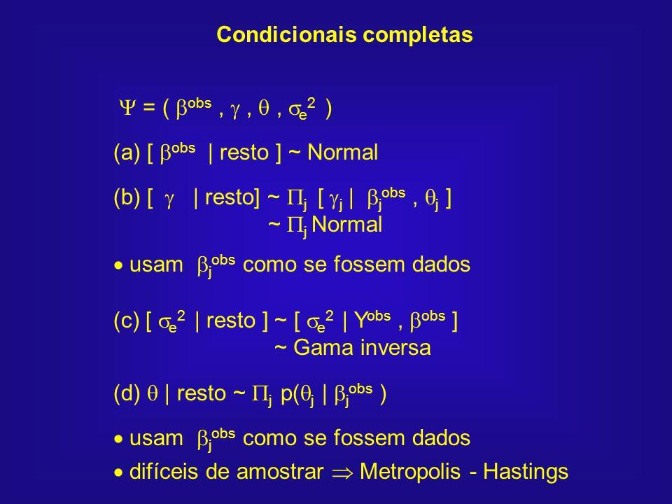 usam j obs como se fossem dados = ( obs,,, e 2 ) (c) [ e 2 | resto ] ~ [ e 2 | Y obs, obs ] ~ Gama inversa Condicionais completas (a) [ obs | resto ]