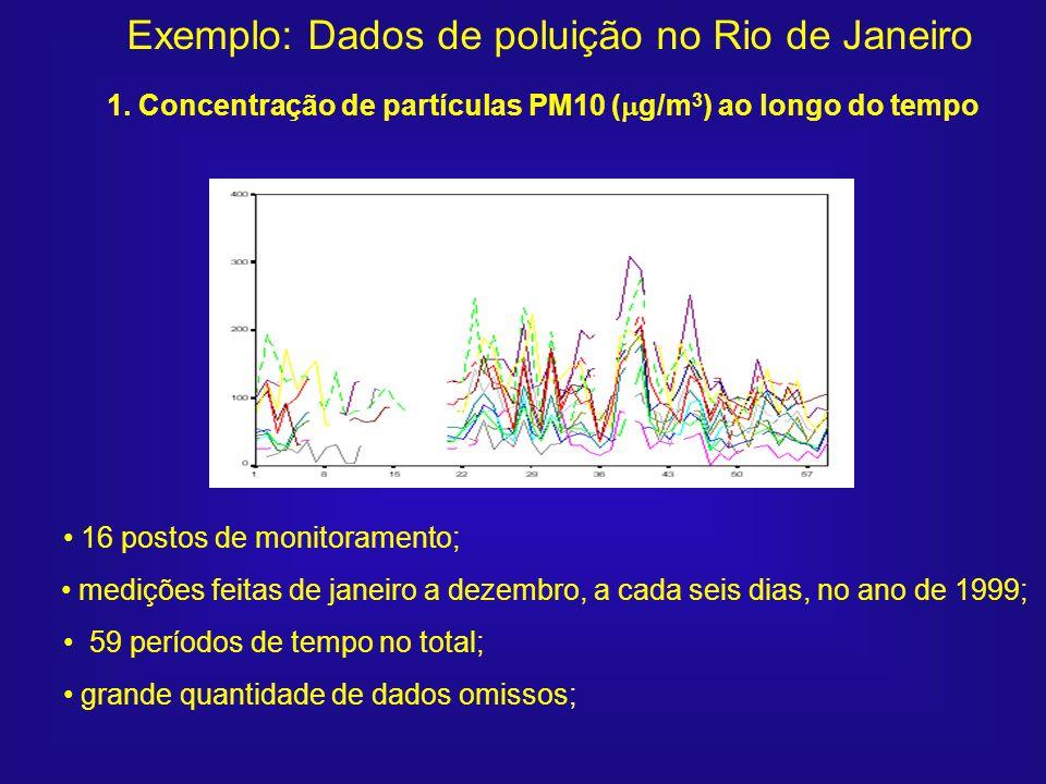 1. Concentração de partículas PM10 ( g/m 3 ) ao longo do tempo Exemplo: Dados de poluição no Rio de Janeiro 16 postos de monitoramento; medições feita