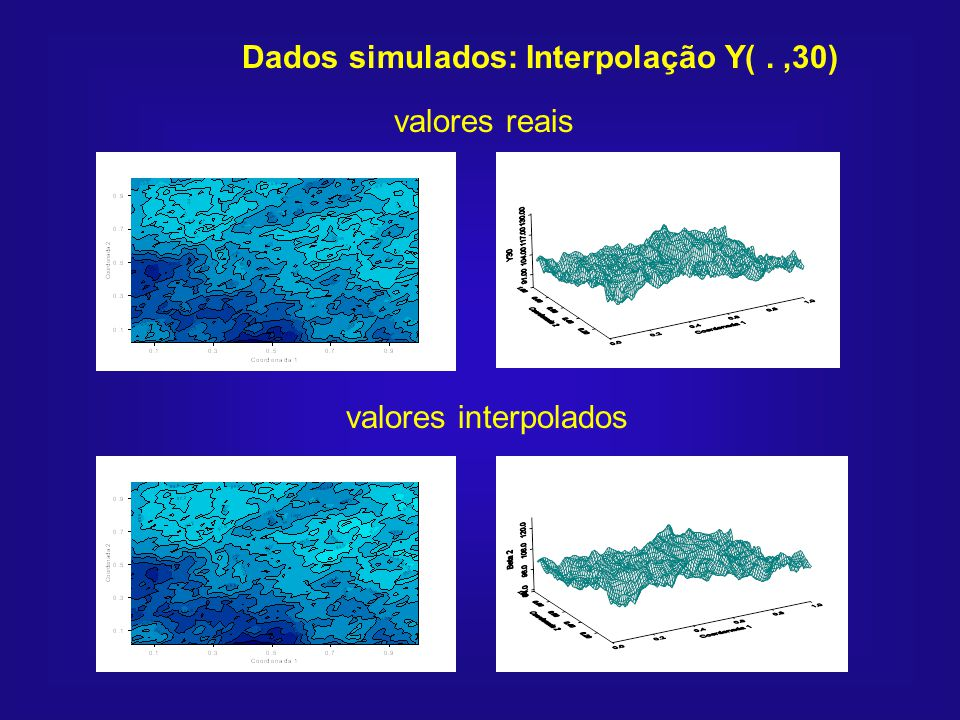Dados simulados: Interpolação Y(.,30) valores reais valores interpolados