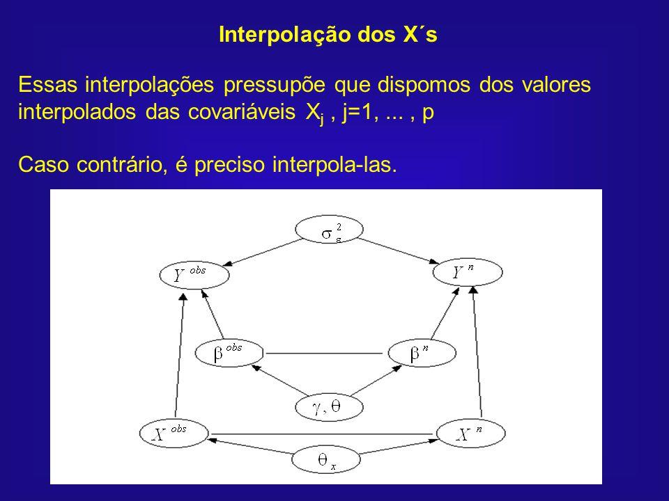 Interpolação dos X´s Essas interpolações pressupõe que dispomos dos valores interpolados das covariáveis X j, j=1,..., p Caso contrário, é preciso int