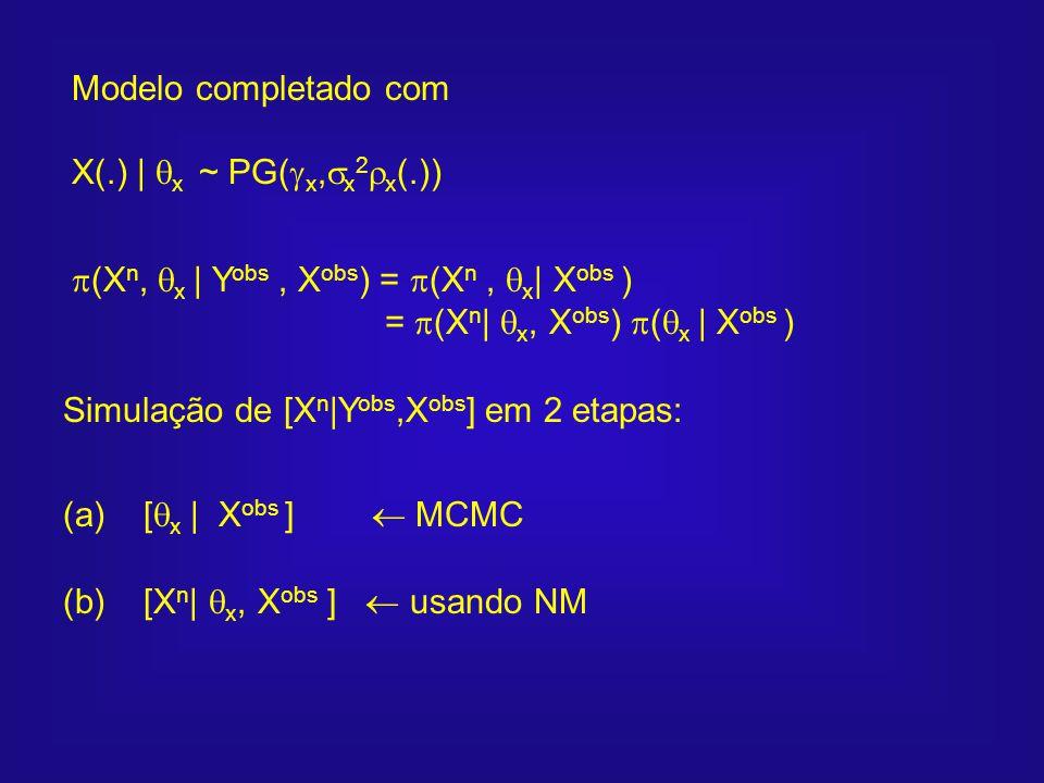 Modelo completado com X(.) | x ~ PG( x, x 2 x (.)) Simulação de [X n |Y obs,X obs ] em 2 etapas: (a) [ x | X obs ] MCMC (b) [X n | x, X obs ] usando N