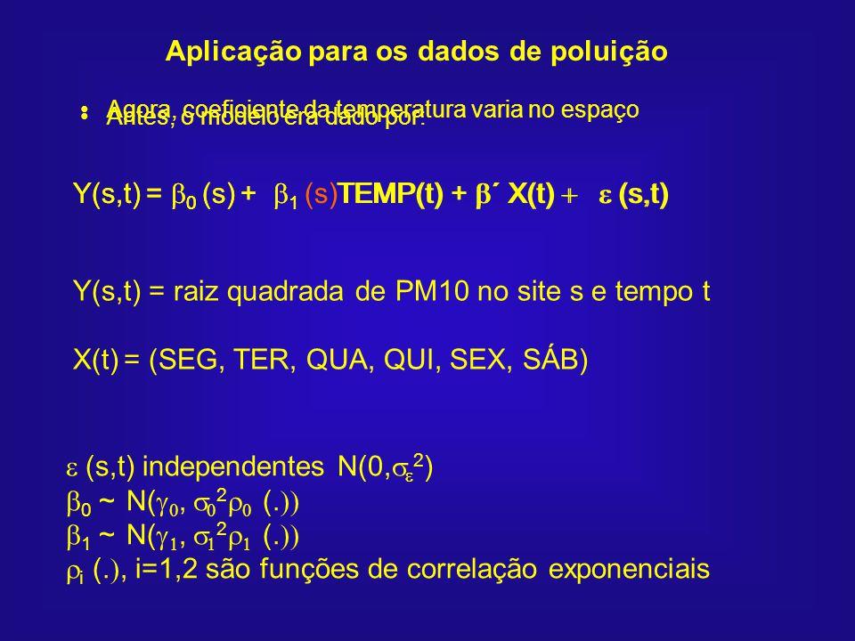 Antes, o modelo era dado por: Y(s,t) = 0 (s) + 1 TEMP(t) + ´ X(t) (s,t) Aplicação para os dados de poluição (s,t) independentes N(0, 2 ) 0 ~ N(, 2 (.