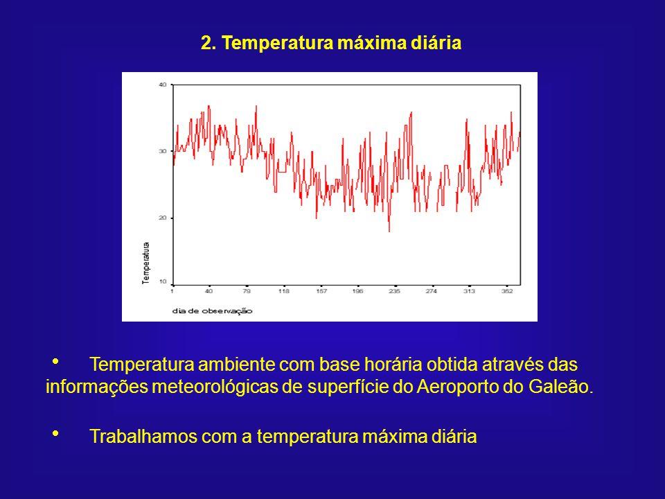 Temperatura ambiente com base horária obtida através das informações meteorológicas de superfície do Aeroporto do Galeão. 2. Temperatura máxima diária