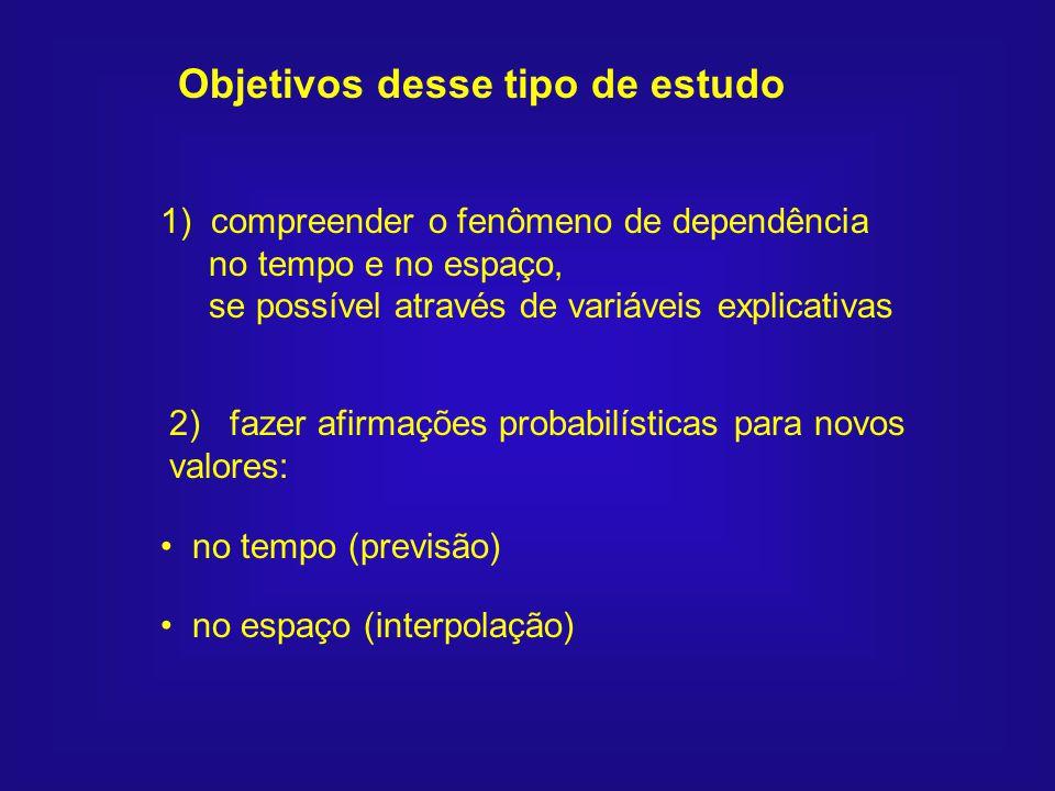 Objetivos desse tipo de estudo 1) compreender o fenômeno de dependência no tempo e no espaço, se possível através de variáveis explicativas 2) fazer a
