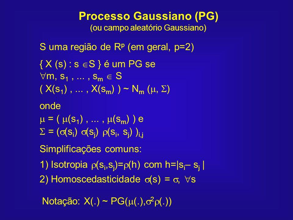 Processo Gaussiano (PG) (ou campo aleatório Gaussiano) S uma região de R p (em geral, p=2) { X (s) : s S } é um PG se m, s 1,..., s m S ( X(s 1 ),...,