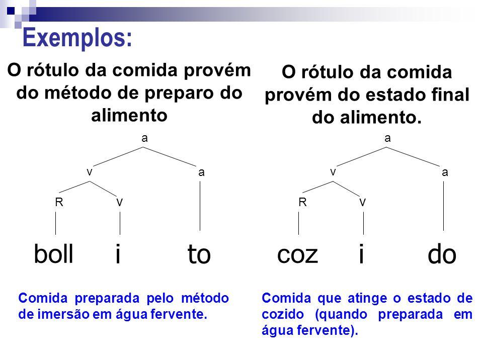 Exemplos: R a a v v boll ito R a a v v coz ido O rótulo da comida provém do método de preparo do alimento O rótulo da comida provém do estado final do