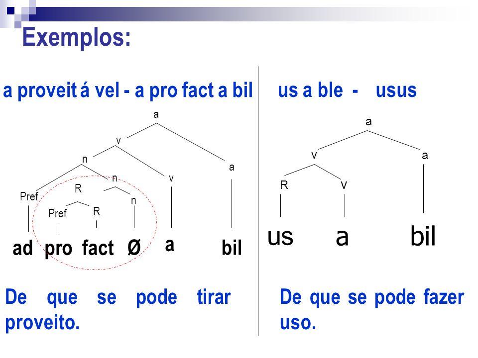 Exemplos: a proveit á vel -a pro fact a bil us a ble -usus R a a v v us abil Pref R R n n n v a v a adprofact Ø a bil De que se pode tirar proveito. D