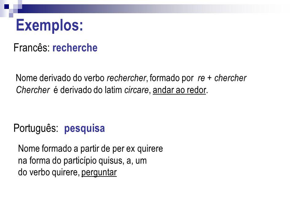Exemplos: Francês: recherche Nome derivado do verbo rechercher, formado por re + chercher Chercher é derivado do latim circare, andar ao redor. Portug
