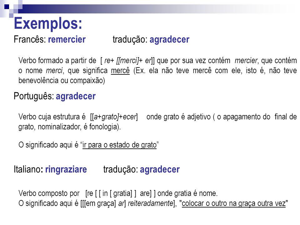 Exemplos: Francês: remercier tradução: agradecer Verbo formado a partir de [ re+ [[merci]+ er ]] que por sua vez contém mercier, que contém o nome mer