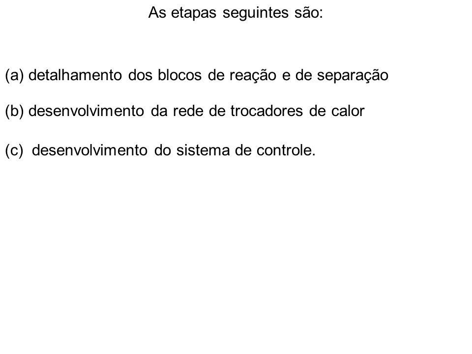 (c) desenvolvimento do sistema de controle. As etapas seguintes são: (a) detalhamento dos blocos de reação e de separação (b) desenvolvimento da rede