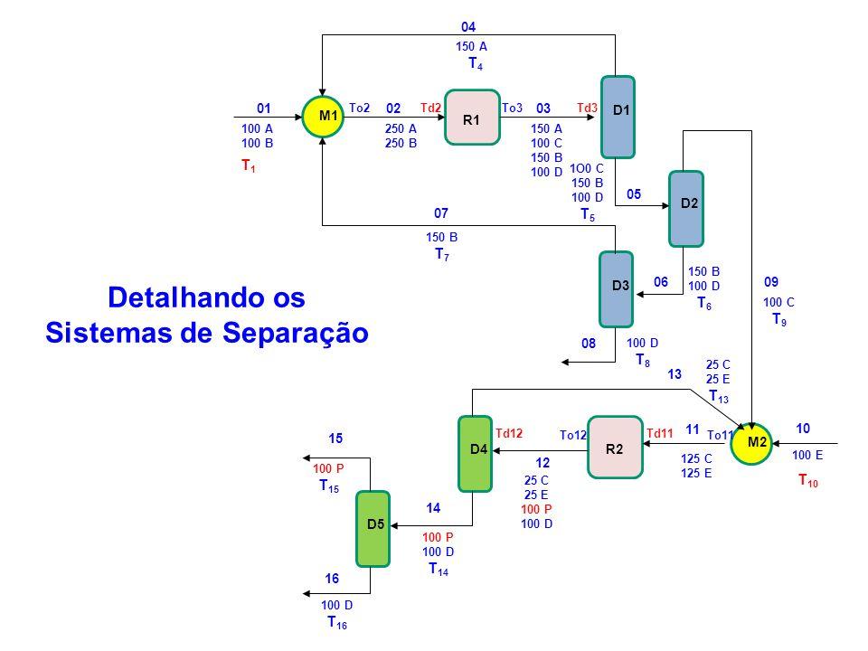 D3 D5 D4 M2 R2 D1 D2 R1 M1 01 03 04 02 100 A 100 B 250 A 250 B To2Td2 150 A 100 C 150 B 100 D 150 A T 4 To3Td3 1O0 C 150 B 100 D T 5 150 B 100 D T 6 1
