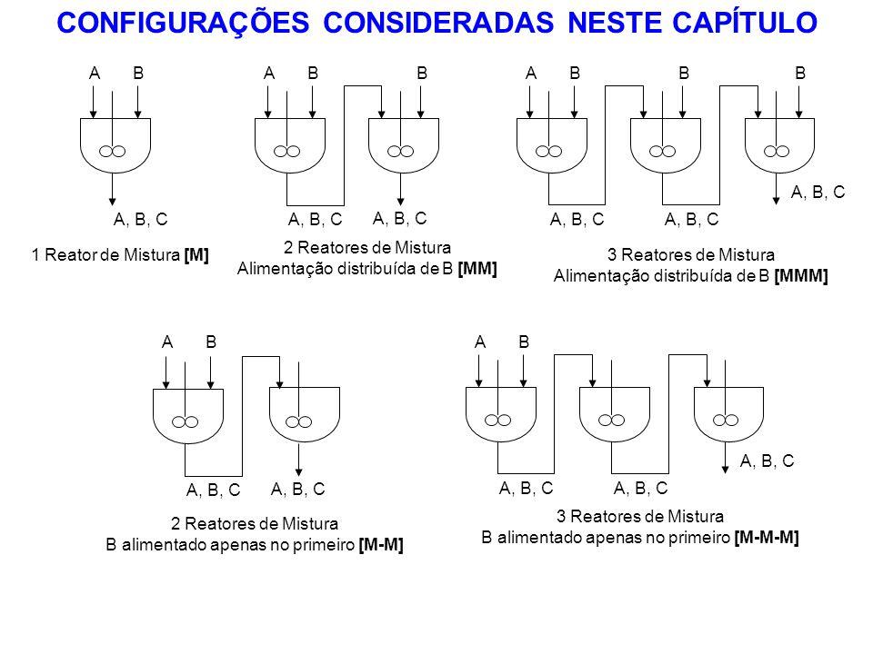 CONFIGURAÇÕES CONSIDERADAS NESTE CAPÍTULO BA A, B, C 1 Reator de Mistura [M] BA A, B, C 2 Reatores de Mistura B alimentado apenas no primeiro [M-M] BA