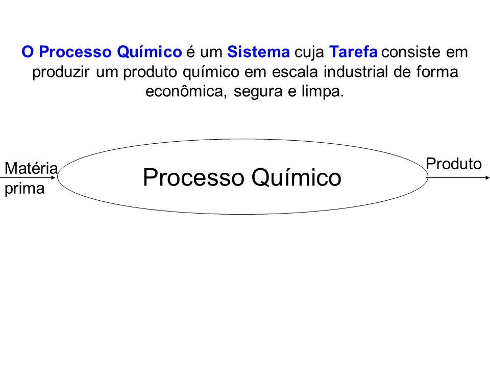 O Processo Químico é um Sistema cuja Tarefa consiste em produzir um produto químico em escala industrial de forma econômica, segura e limpa. Processo