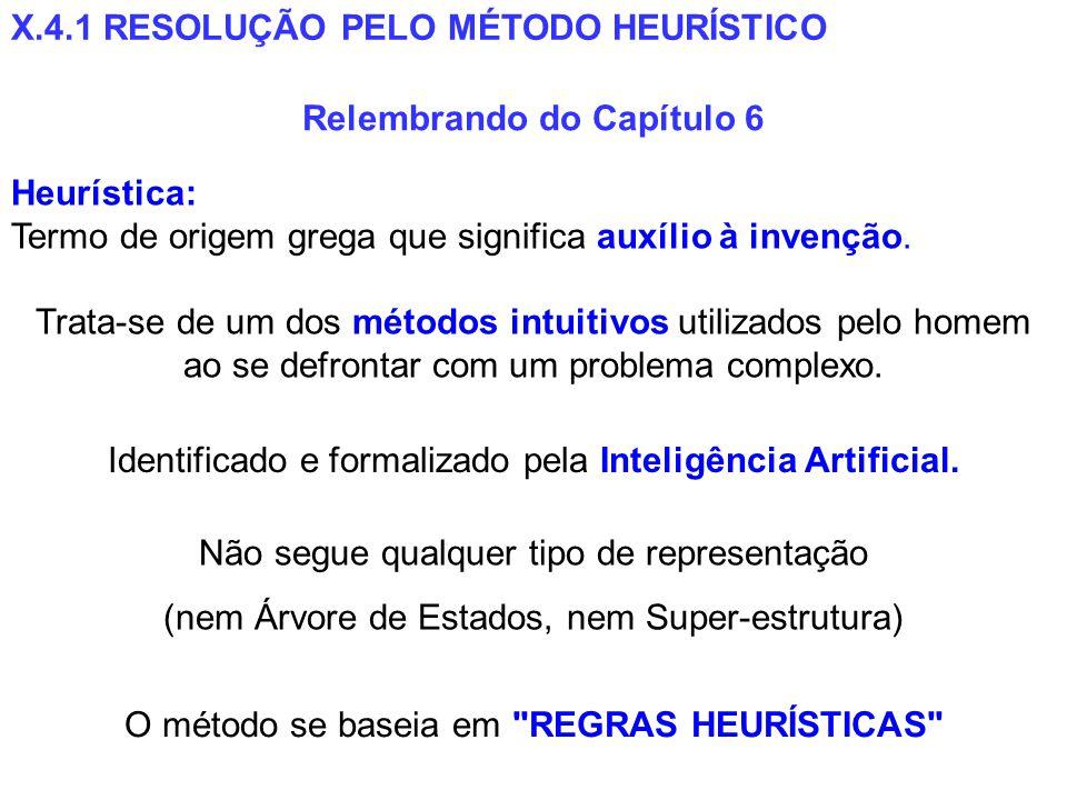 X.4.1 RESOLUÇÃO PELO MÉTODO HEURÍSTICO Relembrando do Capítulo 6 Trata-se de um dos métodos intuitivos utilizados pelo homem ao se defrontar com um pr