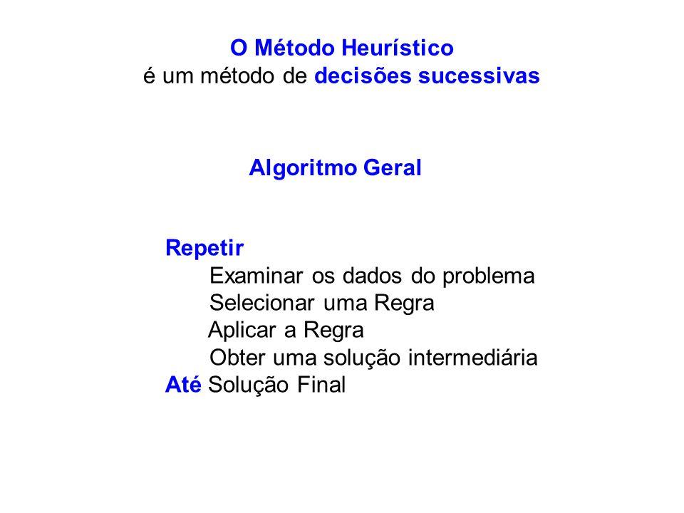 O Método Heurístico é um método de decisões sucessivas Repetir Examinar os dados do problema Selecionar uma Regra Aplicar a Regra Obter uma solução in