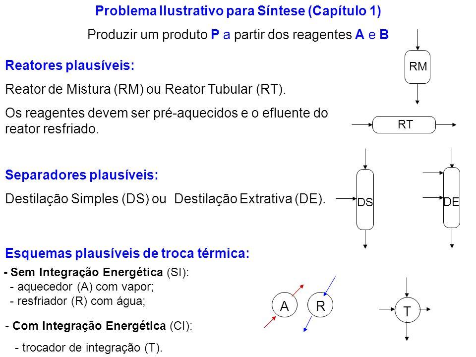 Problema Ilustrativo para Síntese (Capítulo 1) Produzir um produto P a partir dos reagentes A e B - Com Integração Energética (CI): - trocador de inte