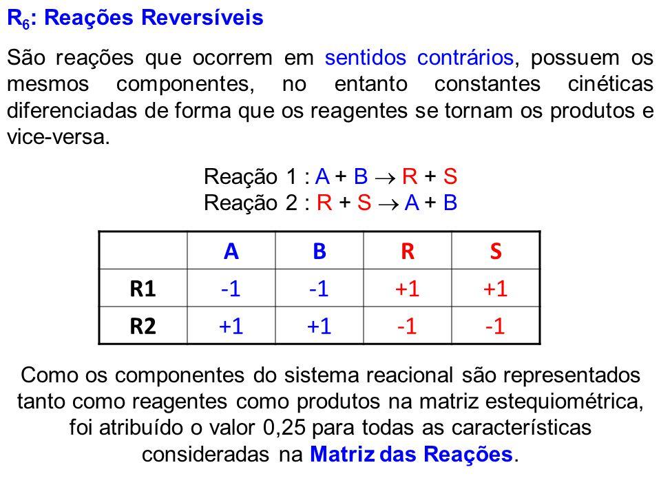 R 6 : Reações Reversíveis São reações que ocorrem em sentidos contrários, possuem os mesmos componentes, no entanto constantes cinéticas diferenciadas