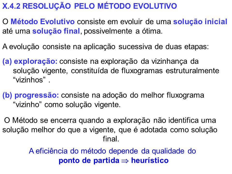 X.4.2 RESOLUÇÃO PELO MÉTODO EVOLUTIVO O Método Evolutivo consiste em evoluir de uma solução inicial até uma solução final, possivelmente a ótima. (a)