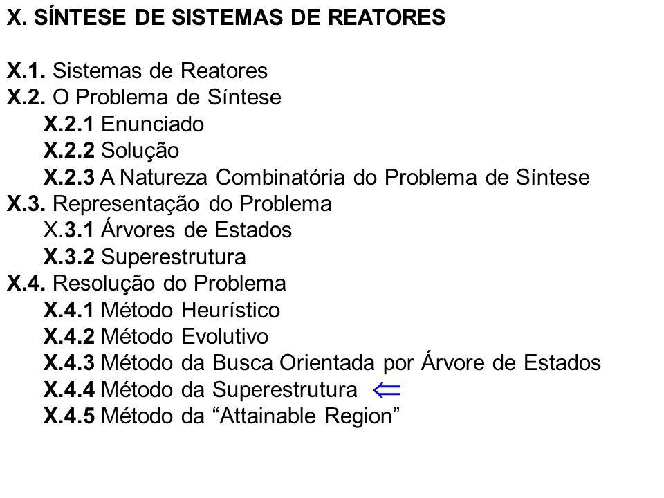 X. SÍNTESE DE SISTEMAS DE REATORES X.1. Sistemas de Reatores X.2. O Problema de Síntese X.2.1 Enunciado X.2.2 Solução X.2.3 A Natureza Combinatória do