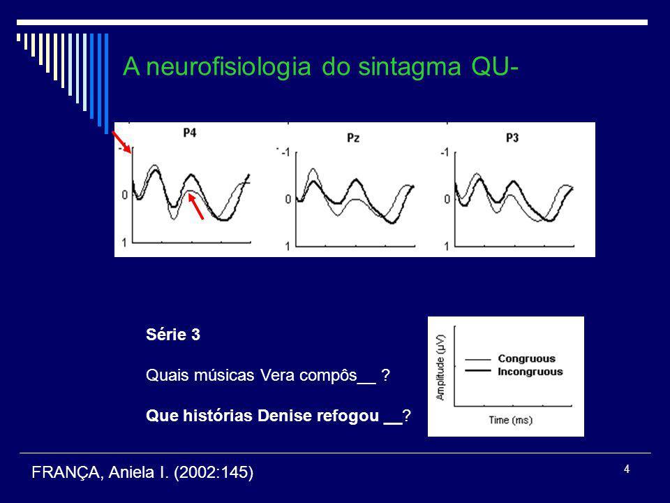 4 A neurofisiologia do sintagma QU- Série 3 Quais músicas Vera compôs__ .