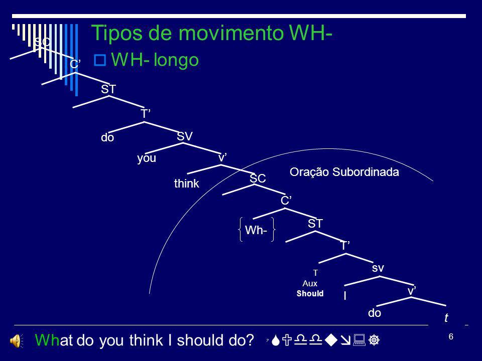 6 Tipos de movimento WH- WH- longo [w t djUTI Nk aISUddu :] What do you think I should do.