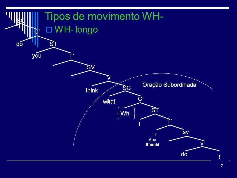 7 Tipos de movimento WH- WH- longo SC C ST T SV v SC ST T sv v T Aux Should I think you do Oração Subordinada C do what Wh- t what t