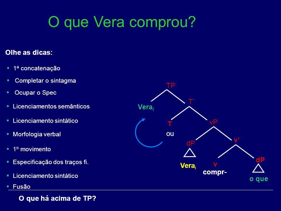 20 dP v v vP o que titi T T [φ][φ] TP Vera i O que Vera comprou? Olhe as dicas: 1ª concatenação Completar o sintagma Ocupar o Spec Licenciamentos semâ