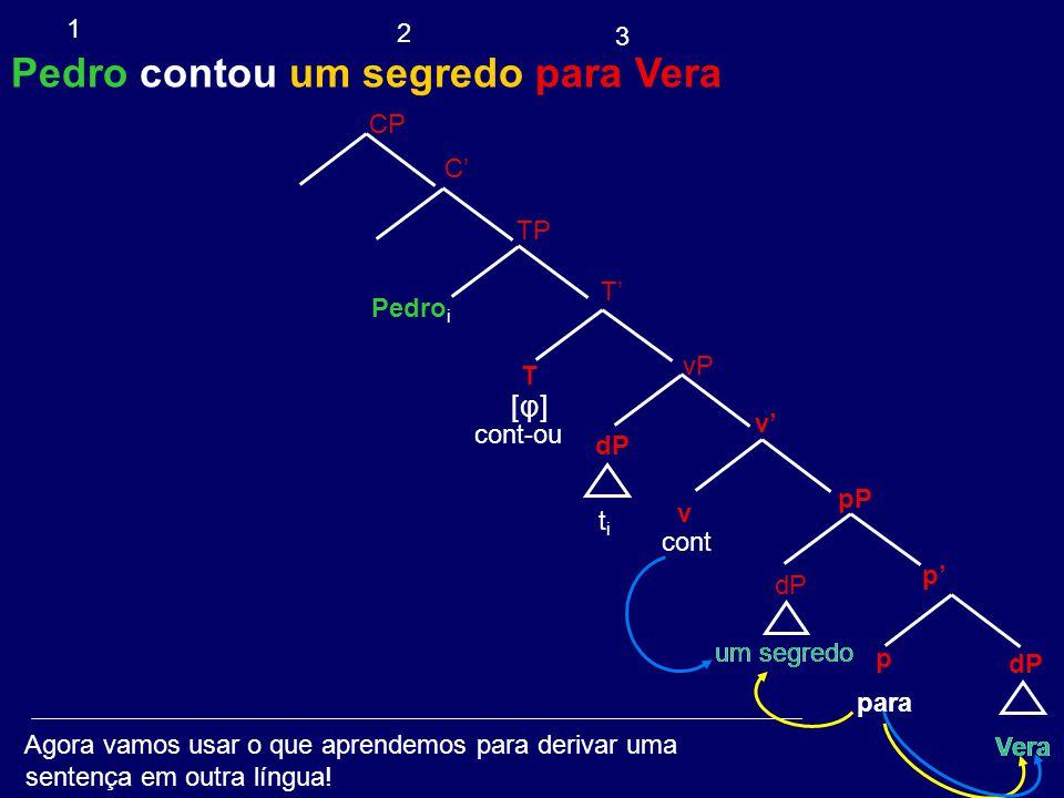 25 Pedro contou um segredo para Vera 1 2 3 Primeiro o verbo seleciona um pP como seu argumento interno v v pP p Vera para cont dP um segredo p dP O ve