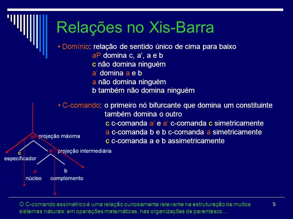 5 Relações no Xis-Barra C-comando: o primeiro nó bifurcante que domina um constituinte também domina o outro Domínio: relação de sentido único de cima