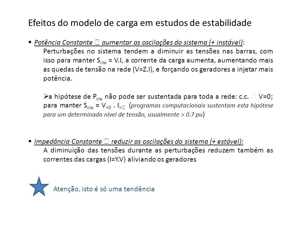 Efeitos do modelo de carga em estudos de estabilidade Potência Constante aumentar as oscilações do sistema (+ instável): Perturbações no sistema tende