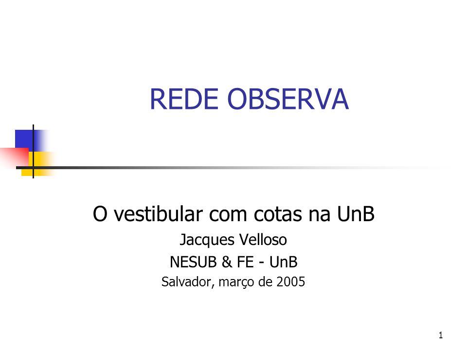 1 REDE OBSERVA O vestibular com cotas na UnB Jacques Velloso NESUB & FE - UnB Salvador, março de 2005