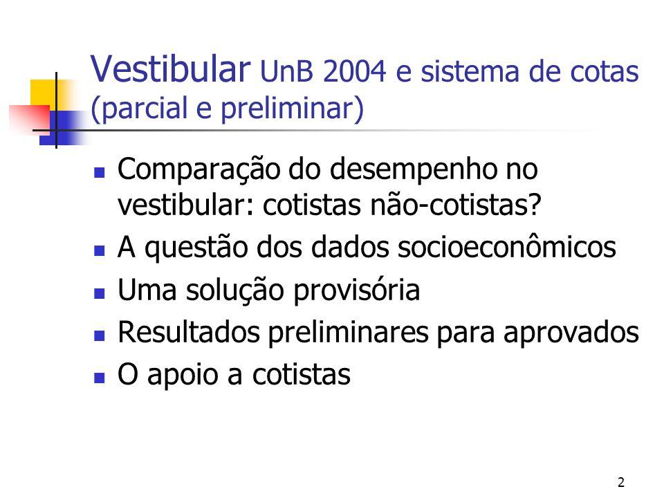 2 Vestibular UnB 2004 e sistema de cotas (parcial e preliminar) Comparação do desempenho no vestibular: cotistas não-cotistas.