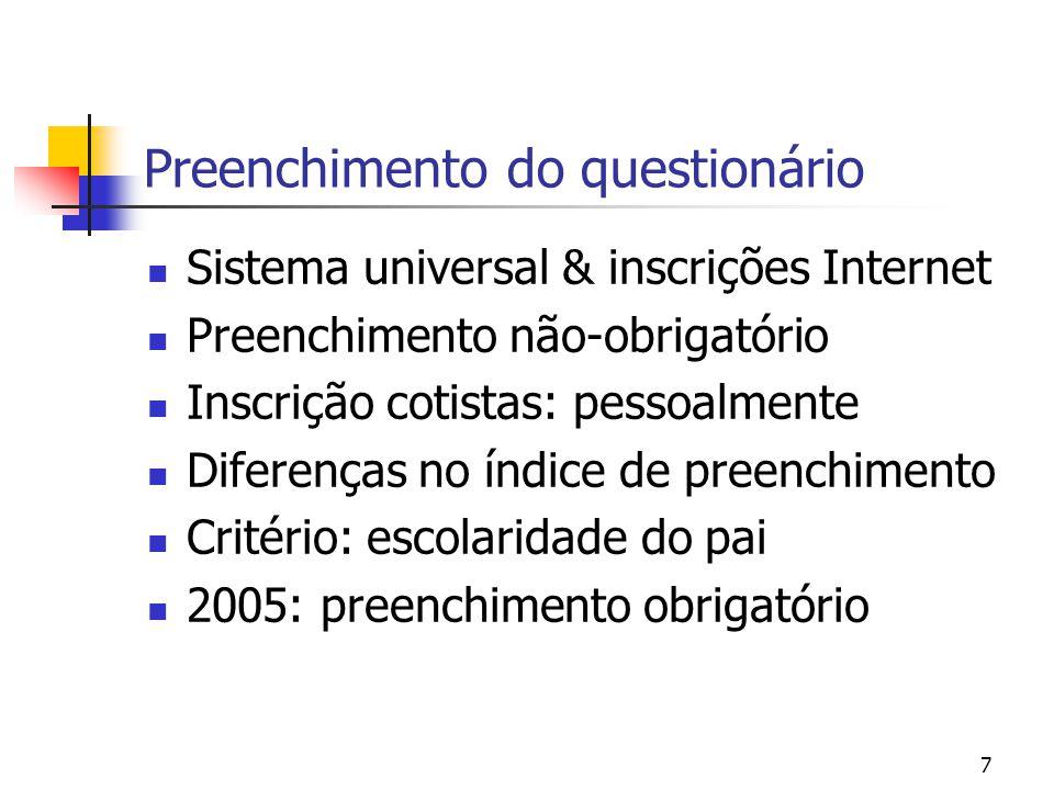 7 Preenchimento do questionário Sistema universal & inscrições Internet Preenchimento não-obrigatório Inscrição cotistas: pessoalmente Diferenças no índice de preenchimento Critério: escolaridade do pai 2005: preenchimento obrigatório