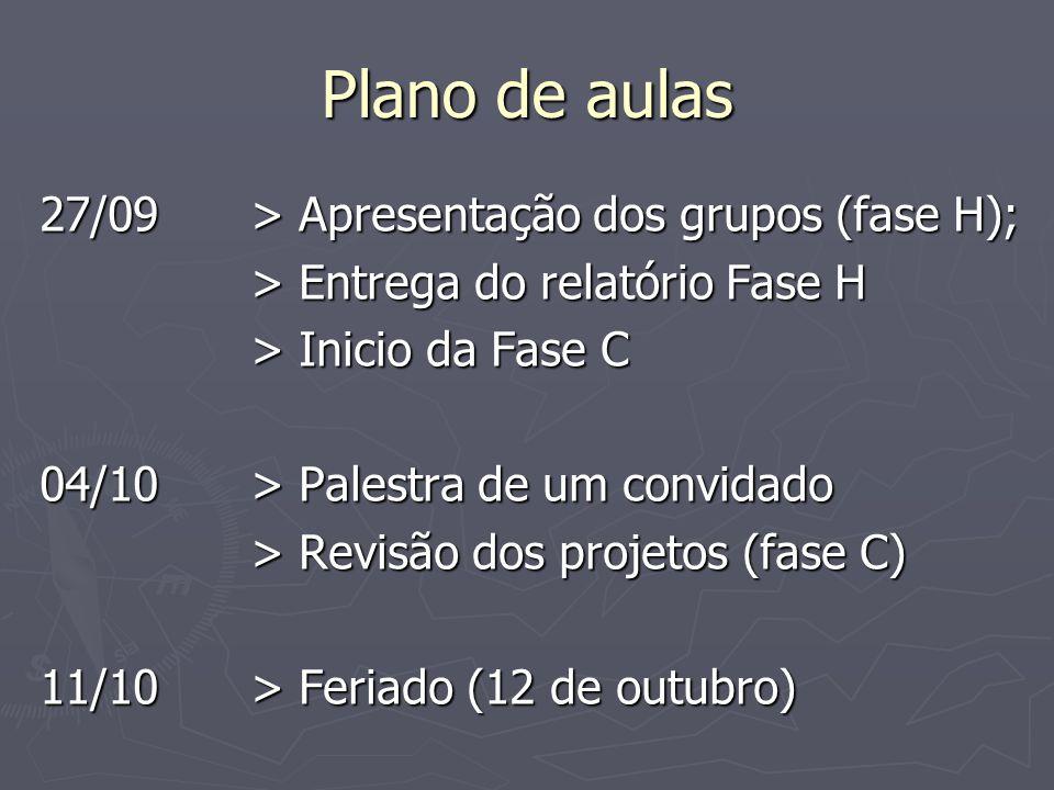 Plano de aulas 18/10> Apresentação dos grupos (fase C) > Apresentação das ferramentas de visualização dos projetos 25/10> Palestra de um convidado > Revisão dos projetos (fase D) 01/11> Feriado (2 de novembro)