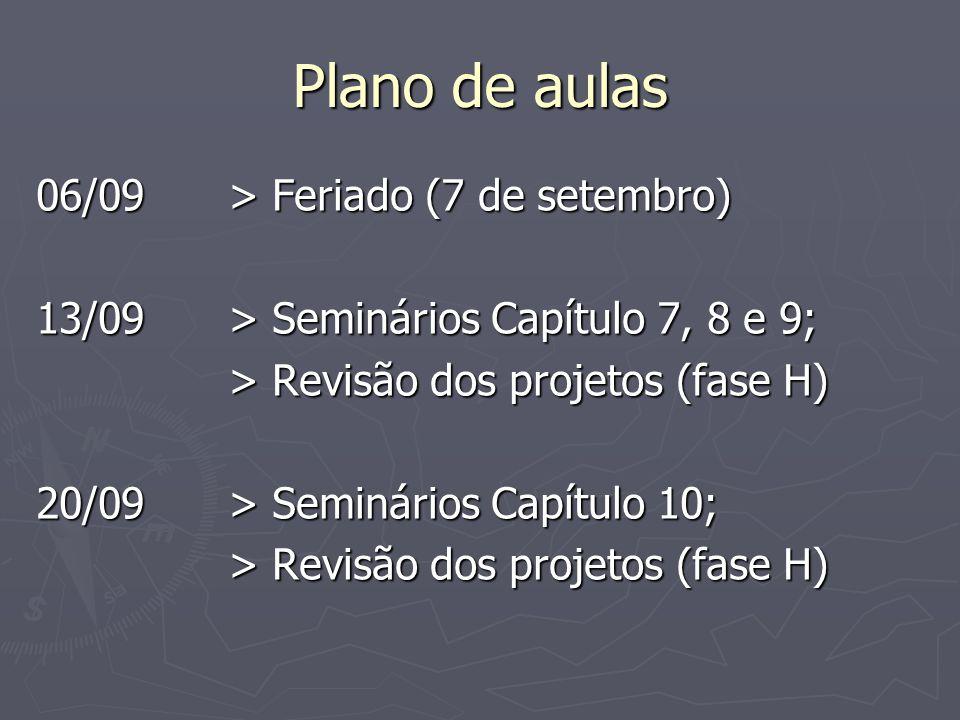 Plano de aulas 27/09> Apresentação dos grupos (fase H); > Entrega do relatório Fase H > Inicio da Fase C 04/10> Palestra de um convidado > Revisão dos projetos (fase C) 11/10> Feriado (12 de outubro)