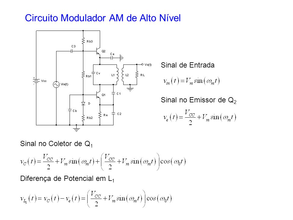 Circuito Modulador AM de Alto Nível Sinal de Entrada Sinal no Emissor de Q 2 Sinal no Coletor de Q 1 Diferença de Potencial em L 1