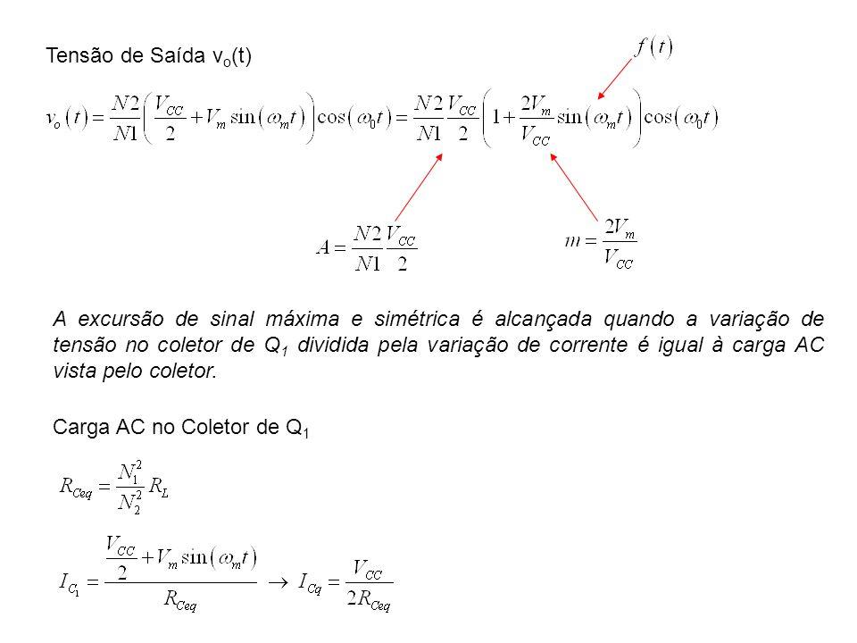Tensão de Saída v o (t) A excursão de sinal máxima e simétrica é alcançada quando a variação de tensão no coletor de Q 1 dividida pela variação de cor