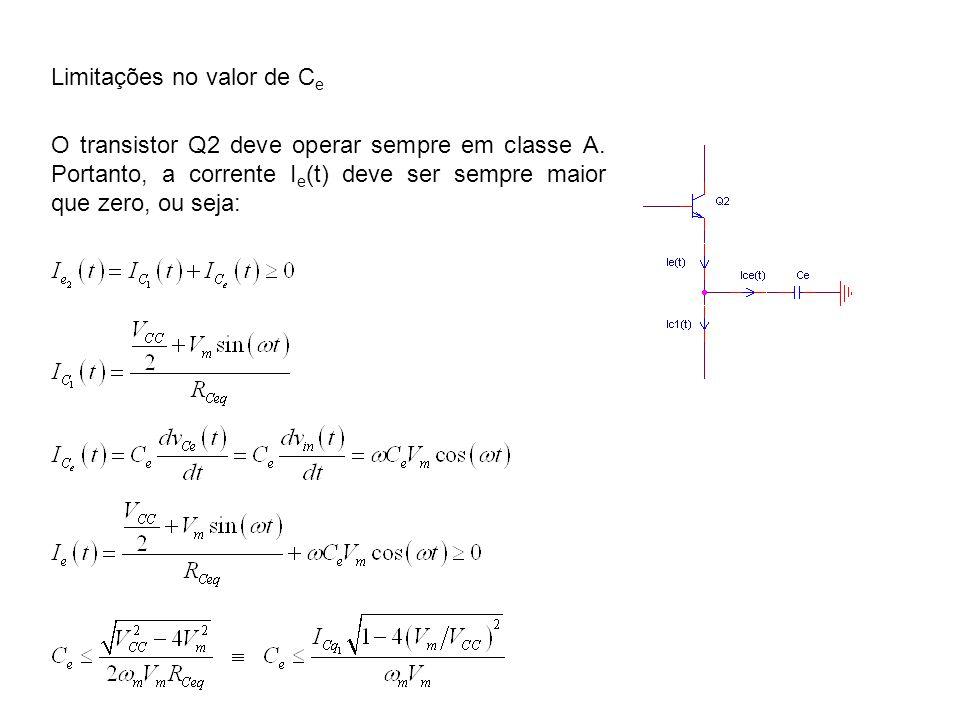 Limitações no valor de C e O transistor Q2 deve operar sempre em classe A. Portanto, a corrente I e (t) deve ser sempre maior que zero, ou seja: