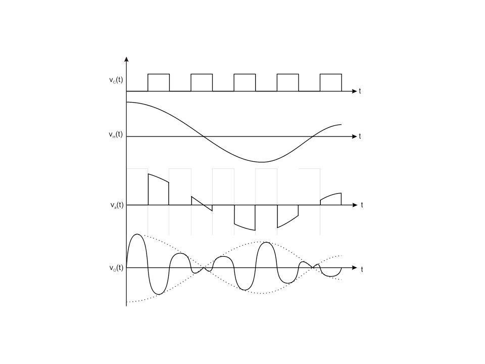 Exemplo de Circuito Quando V C (t) é positivo, I 1 e I 2 polarizam os diodos D 1, D 2, D 3 e D 4, fazendo V a (t)=0.