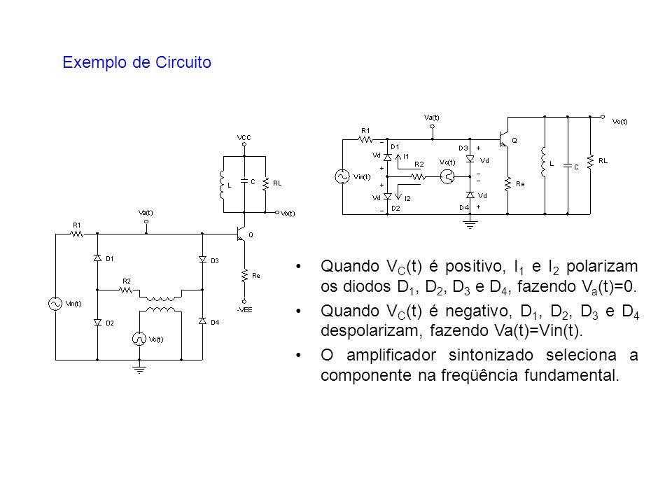 Exemplo de Circuito Quando V C (t) é positivo, I 1 e I 2 polarizam os diodos D 1, D 2, D 3 e D 4, fazendo V a (t)=0. Quando V C (t) é negativo, D 1, D